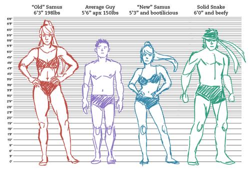 Samus Aran dimensions