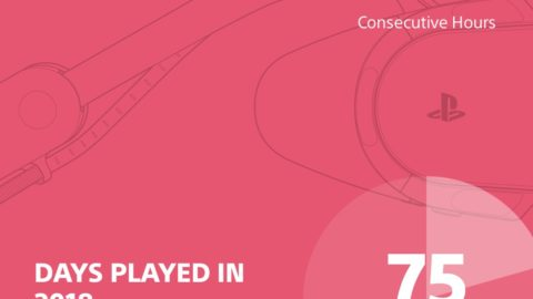 I played games on 75 days.